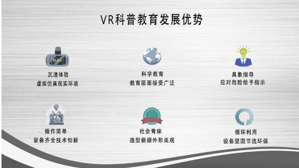 VR教育优势