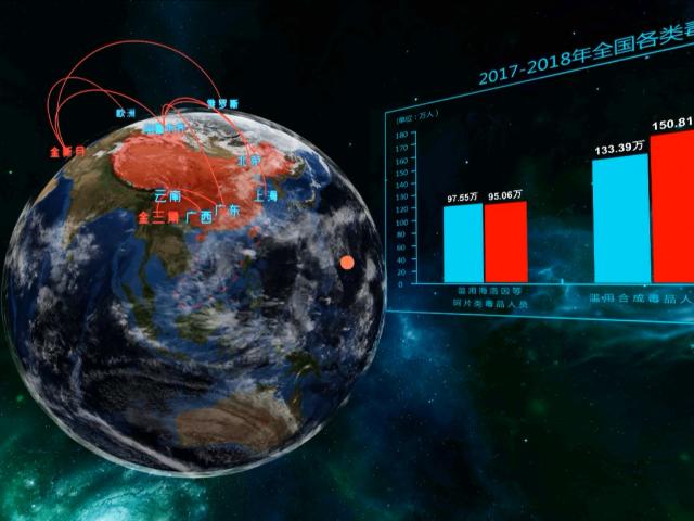 VR全球毒情形势分析