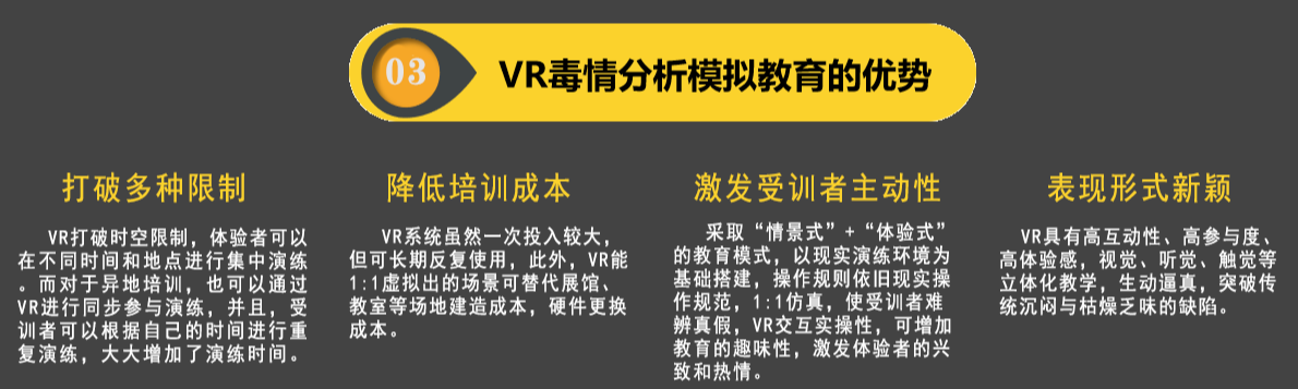 VR毒情分析